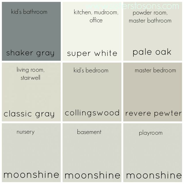 paintswatchhouse